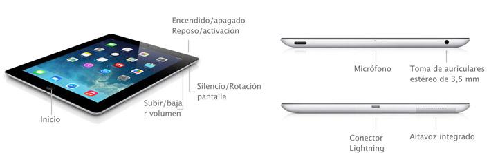iPad (4ª generación) - Especificaciones técnicas