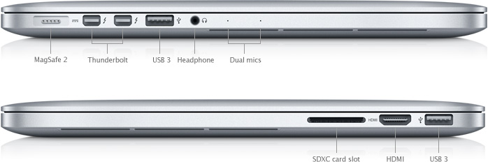 MacBook Pro (Retina, 15-inch, Early 2013) - Technical Specifications