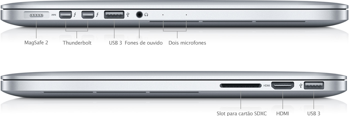 mbp-retina-early2013_ports-br.jpg