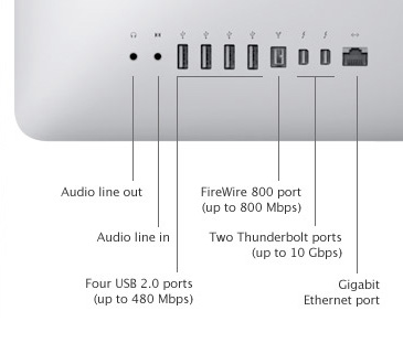 Image result for IMAC RETINA CONNECTIVITY