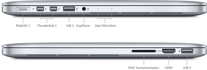 Sdxc Kartensteckplatz.Macbook Pro Retina 15 Zoll Mitte 2014 Technische Daten