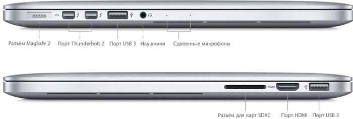 SP704-ports_hero-ru.png
