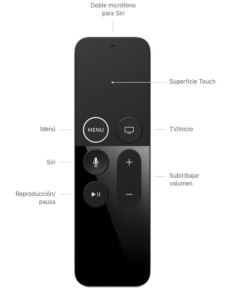 Doble micrófono para Siri, Superficie Touch, Menú, Siri, Reproducción/pausa, TV/Inicio, Subir/bajar volumen