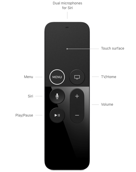 Dual microphones for Siri, Touch surface, Menu, Siri, Play/Pause, TV/Home, Volume
