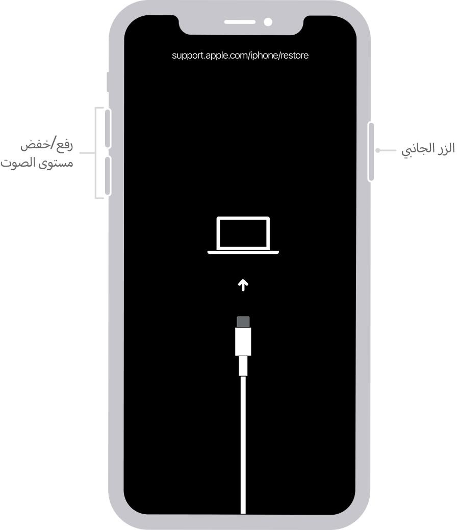 إذا نسيت رمز الدخول الخاص بـ Iphone أو كان Iphone معط لا Apple الدعم