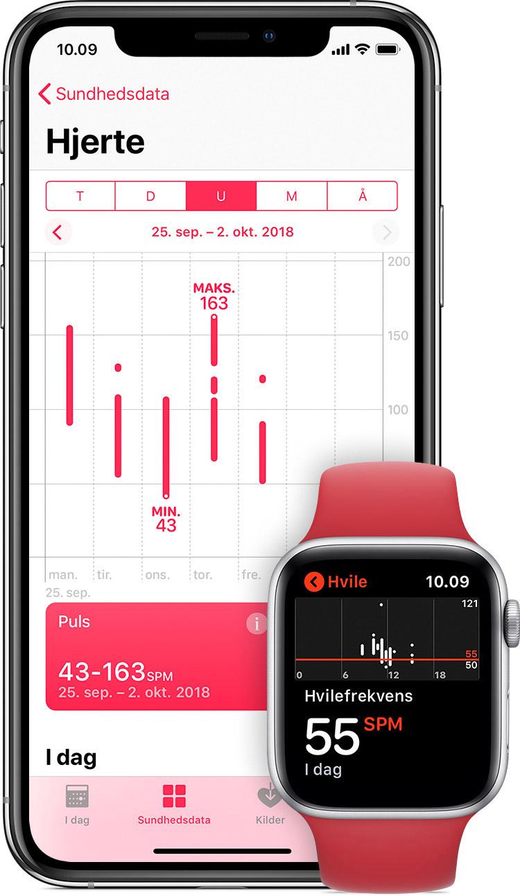 din puls hvad det betyder og hvor p apple watch du. Black Bedroom Furniture Sets. Home Design Ideas