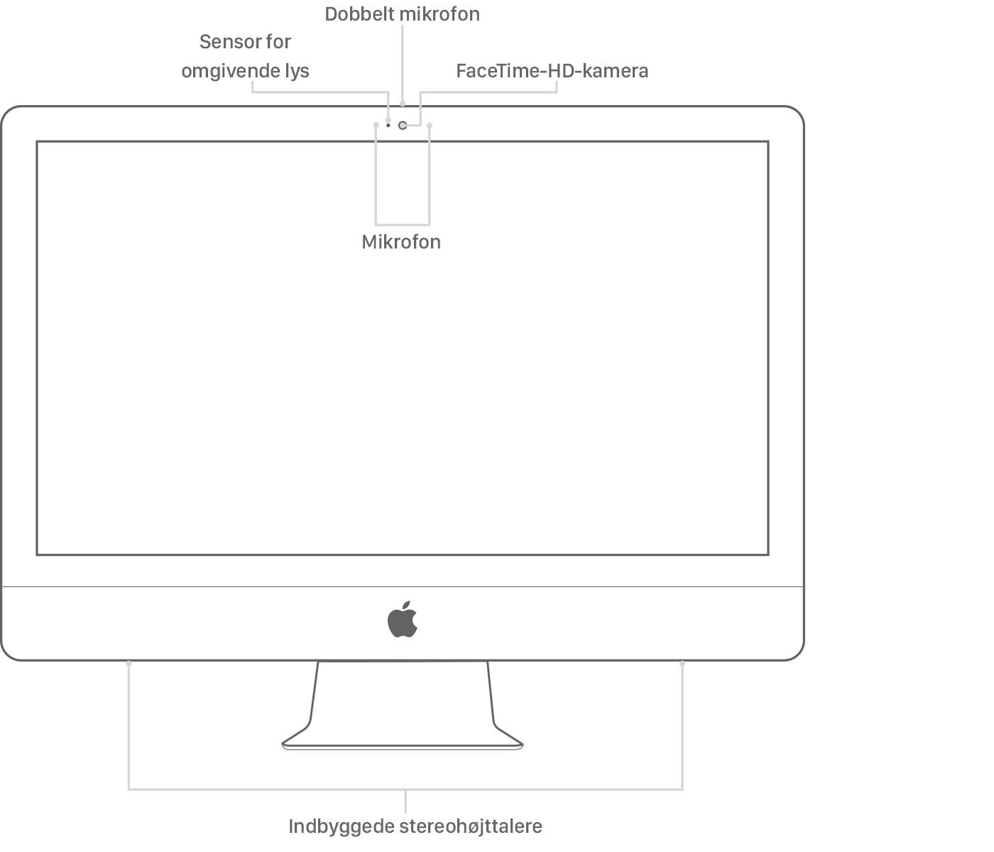 2f54ed40538 Om de eksterne funktioner og porte på din iMac og iMac Pro - Apple ...