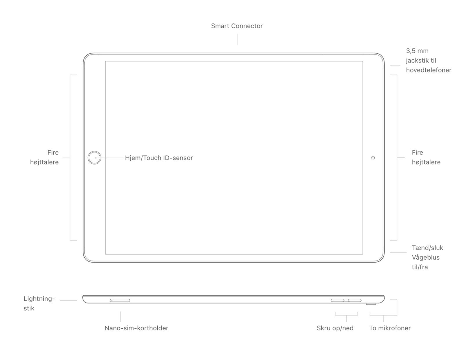ipad-pro-2nd-gen-buttons-connectors Find din iPad-model ud fra A-nummeret