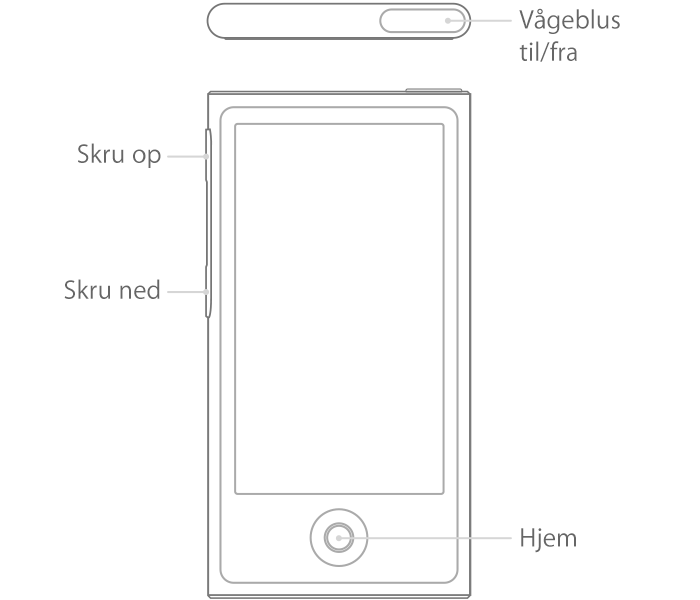 Knapper på en iPod nano (7. generation)