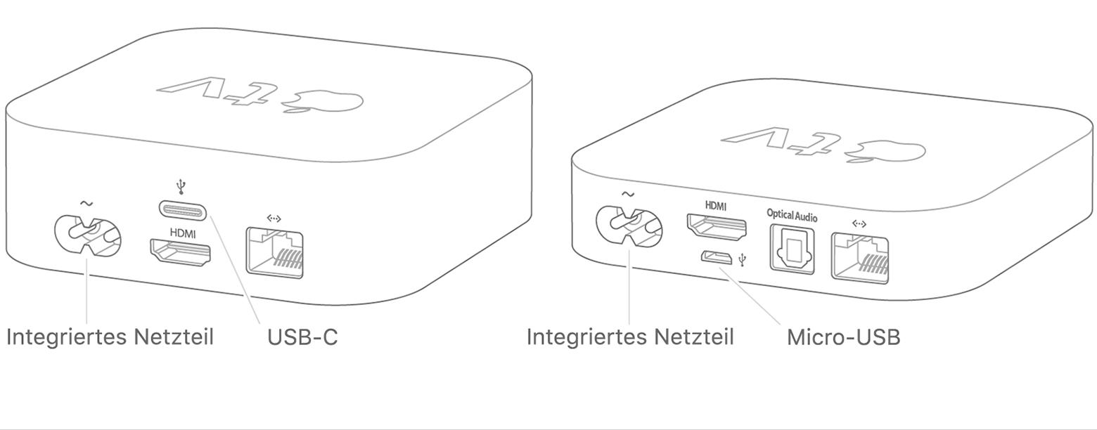 Apple TV per USB über Apple Configurator verbinden - Apple Support