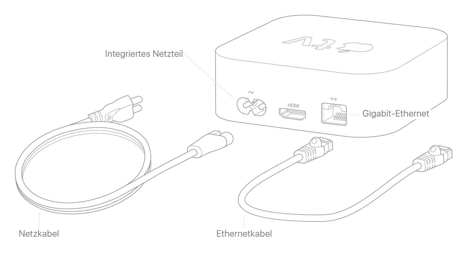 Apple TV einrichten - Apple Support