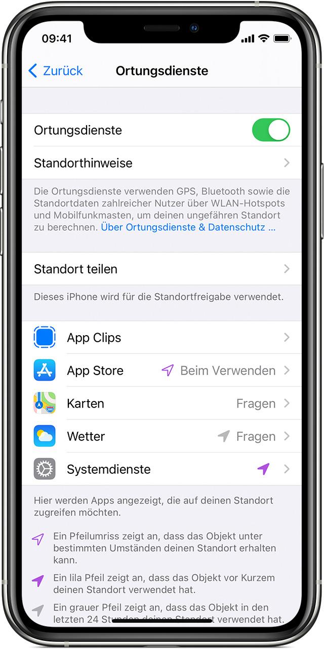GPS und Ortungsdienste für Apps auf dem iPhone, iPad oder iPod ...