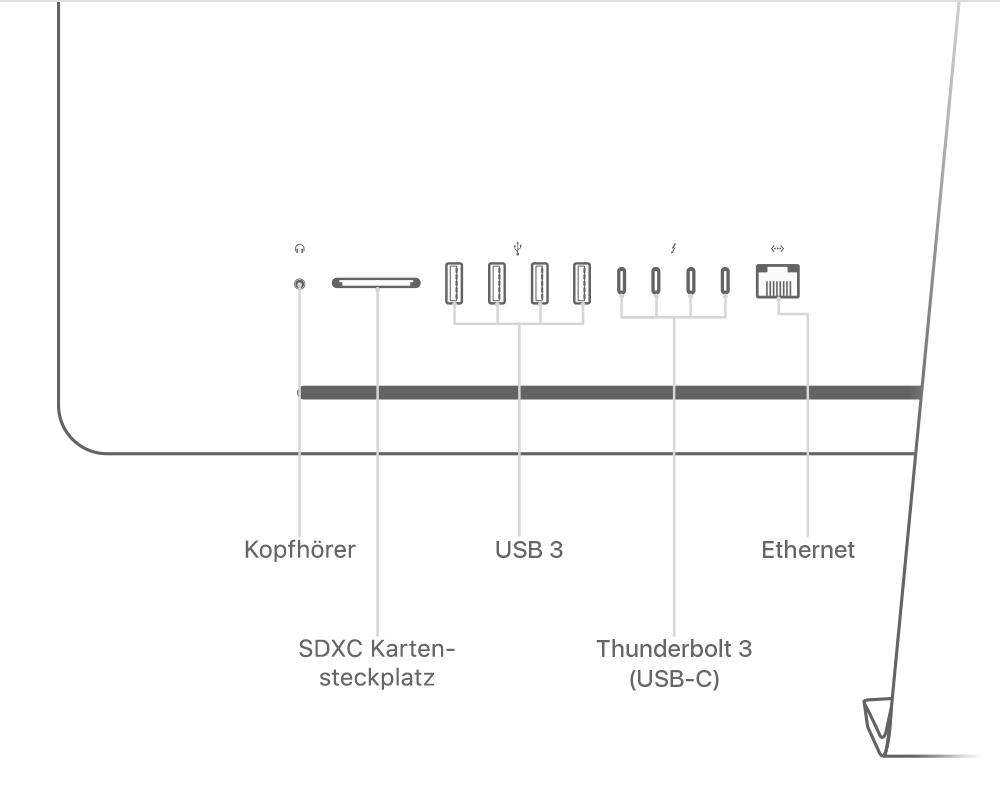 Sdxc Kartensteckplatz.Informationen Zu Den Externen Merkmalen Und Den Anschlussen