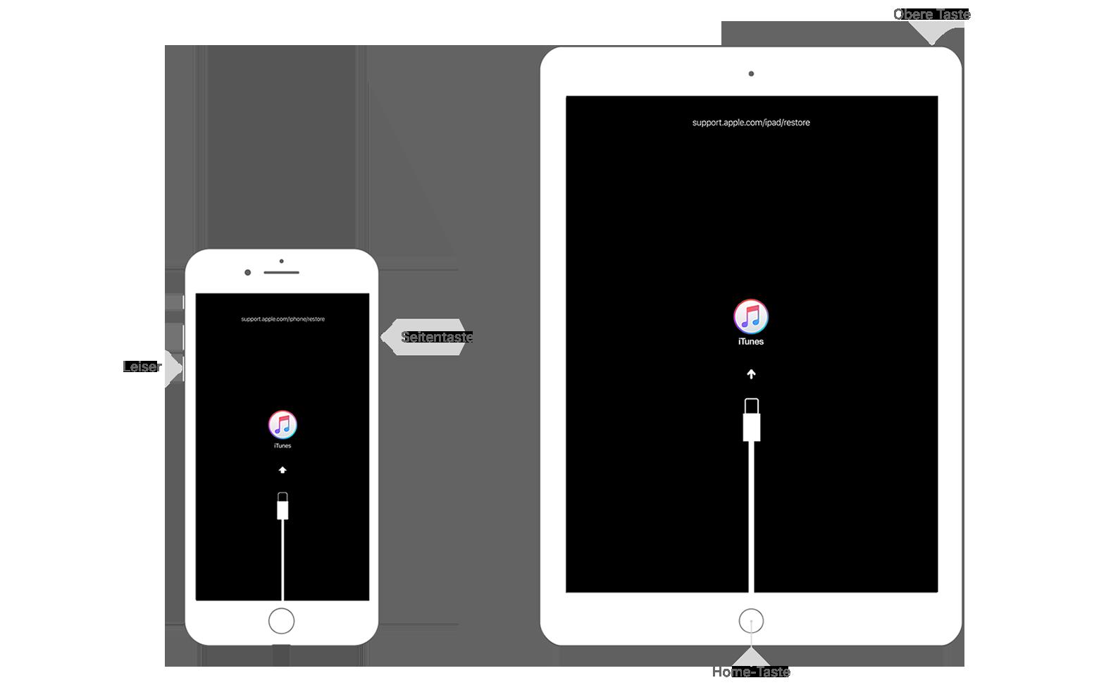 Wie ändere ich den iPhone-Code (bzw. iPad-Code)?