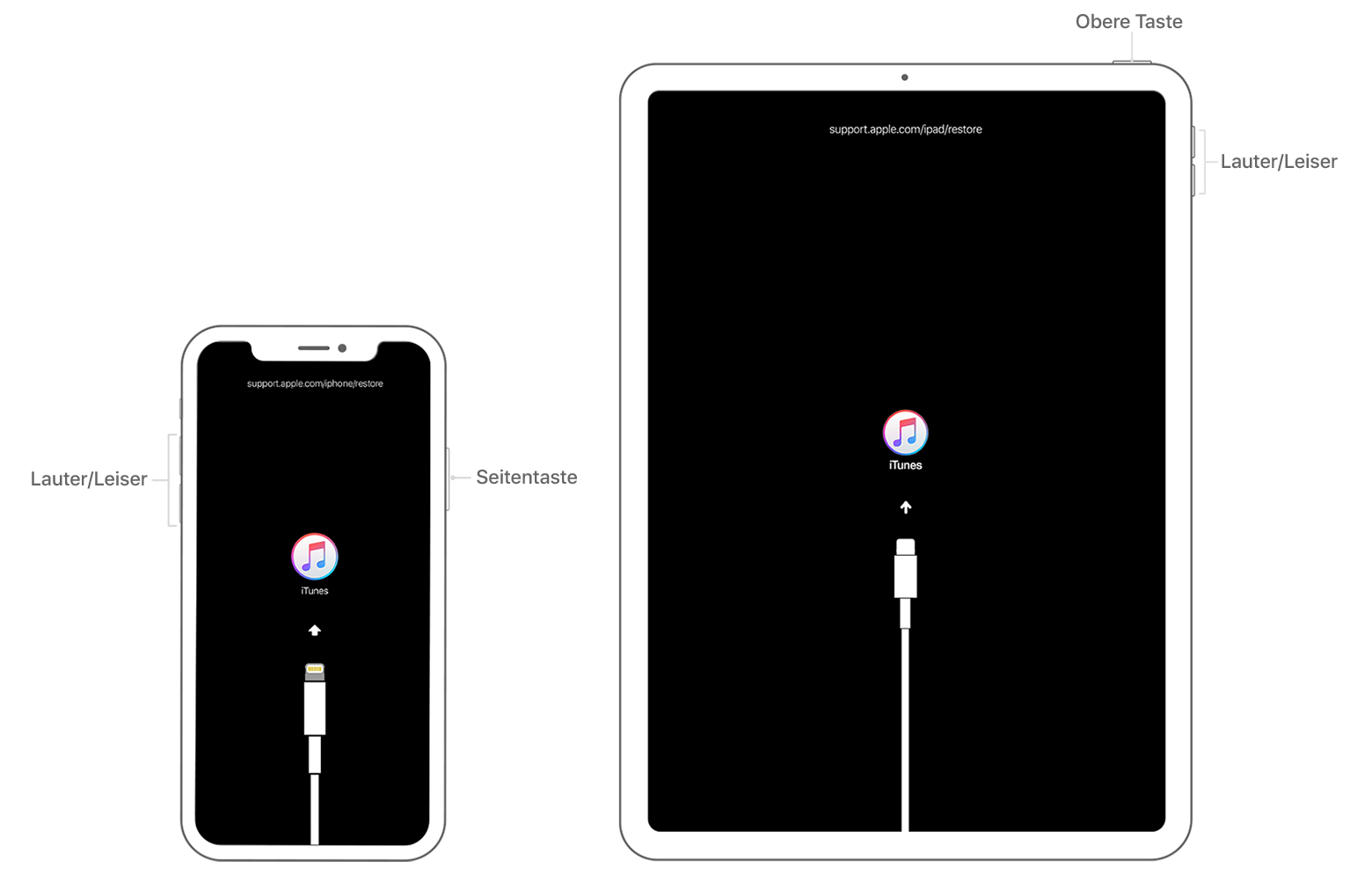 Trotz PIN: Diese Box knackt ein iPhone in wenigen Minuten