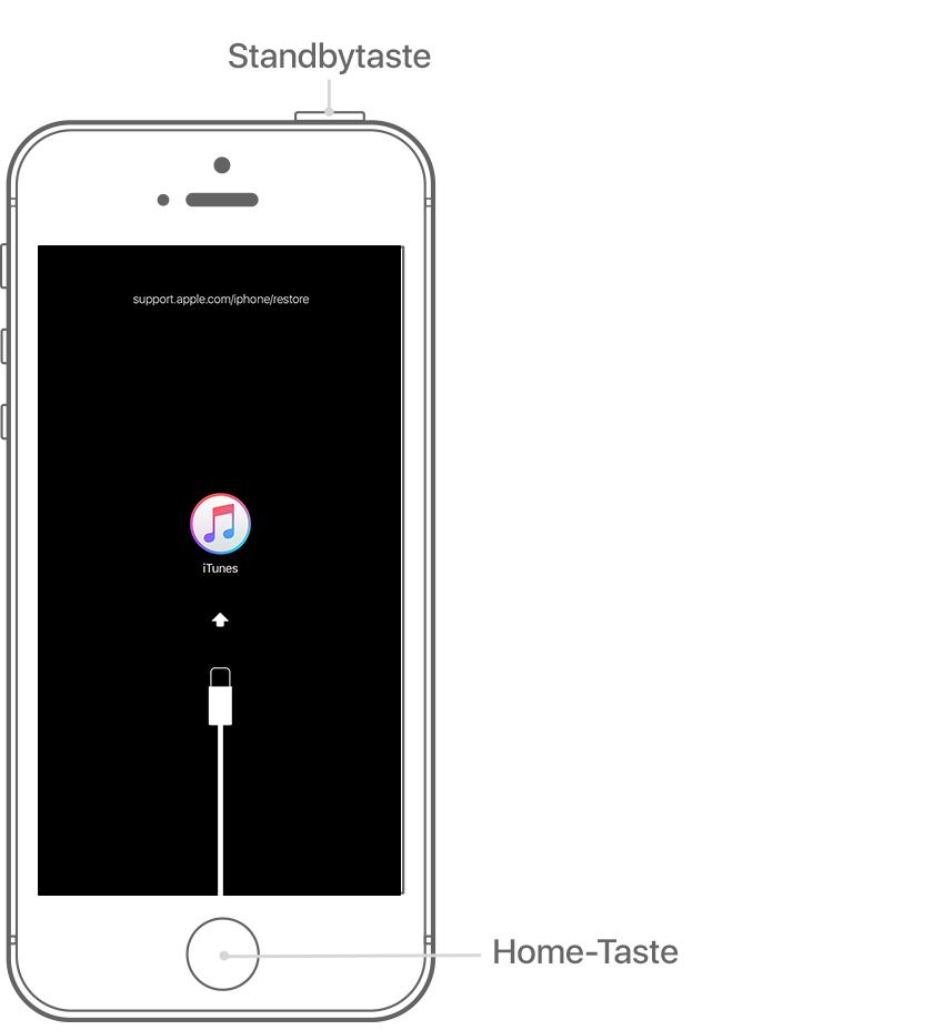 Iphone deaktiviert mit itunes verbinden