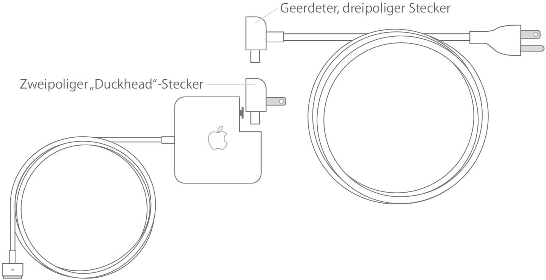 belastung des kabels am magsafe
