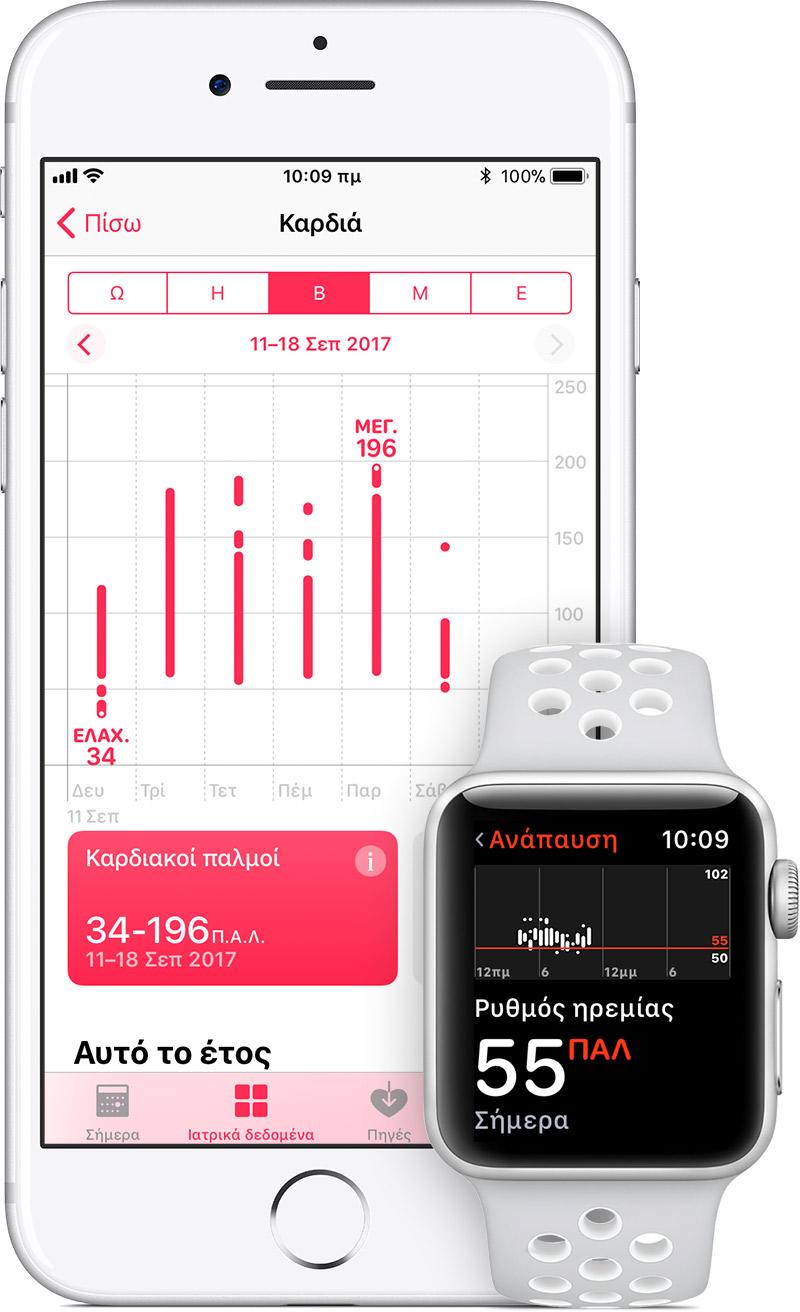 Ιατρικά δεδομένα καρδιάς στο iPhone