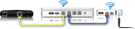 hook up airport express Apple's airport express – a simple solution to multi-room male audio cable to connect the airport express to your airport and set it up again if.