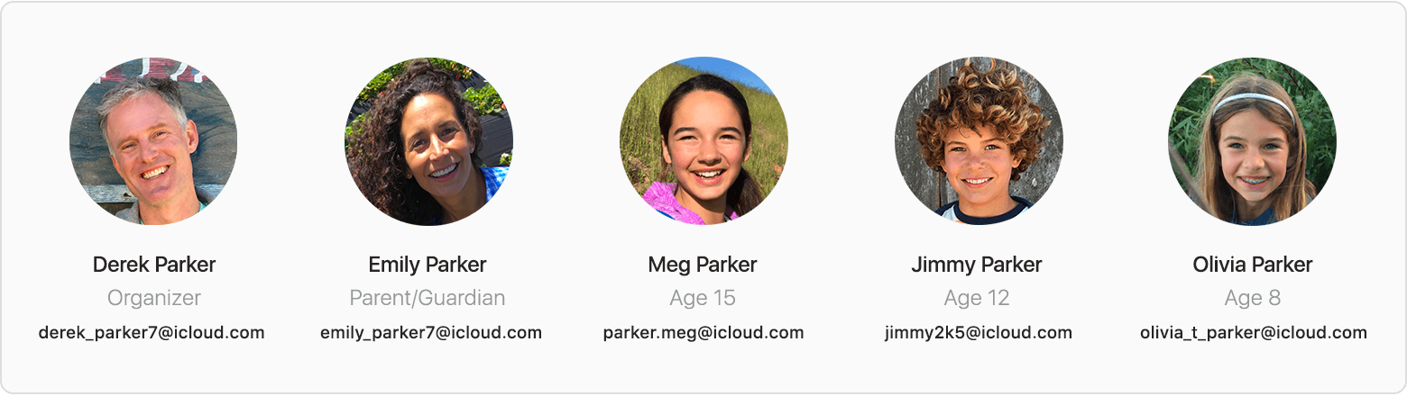 5 profile photos showing the Parker family, including Derek Parker as organiser, Emily Parker parent/guardian, Meg Parker aged 15, Jimmy Parker, aged 12 and Olivia Parker aged 8, with applicable iCloud email addresses