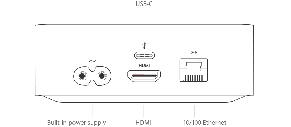 Apple tv cable diagram wiring library identify your apple tv model apple support rh support apple com apple tv cable connections cable wiring diagram cheapraybanclubmaster Gallery