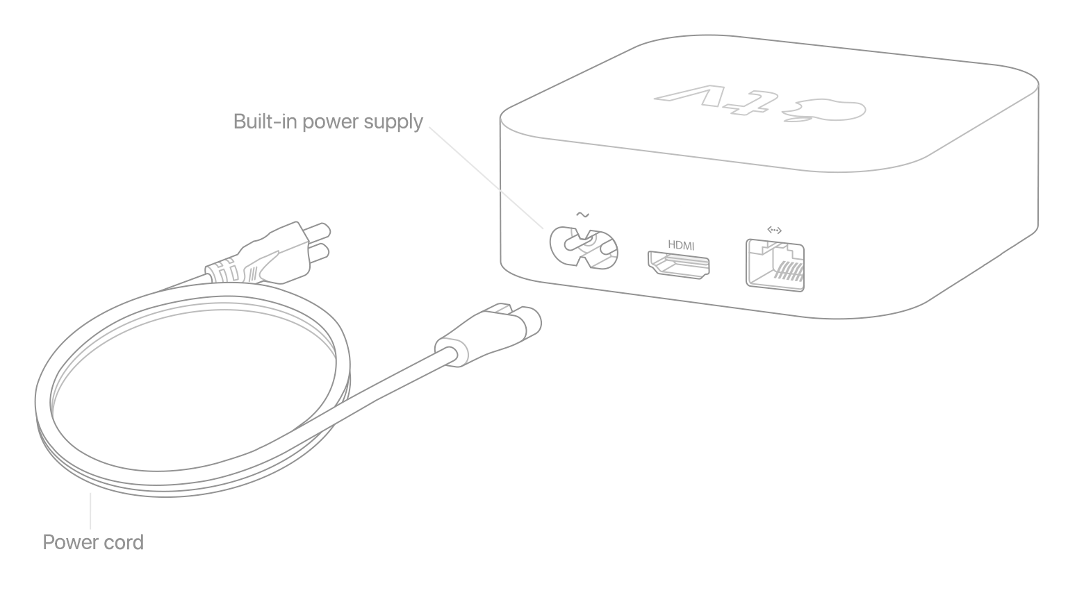 If Your Apple Tv Wont Turn On Support 4k Hdmi Wire Diagram Check The Power Cord