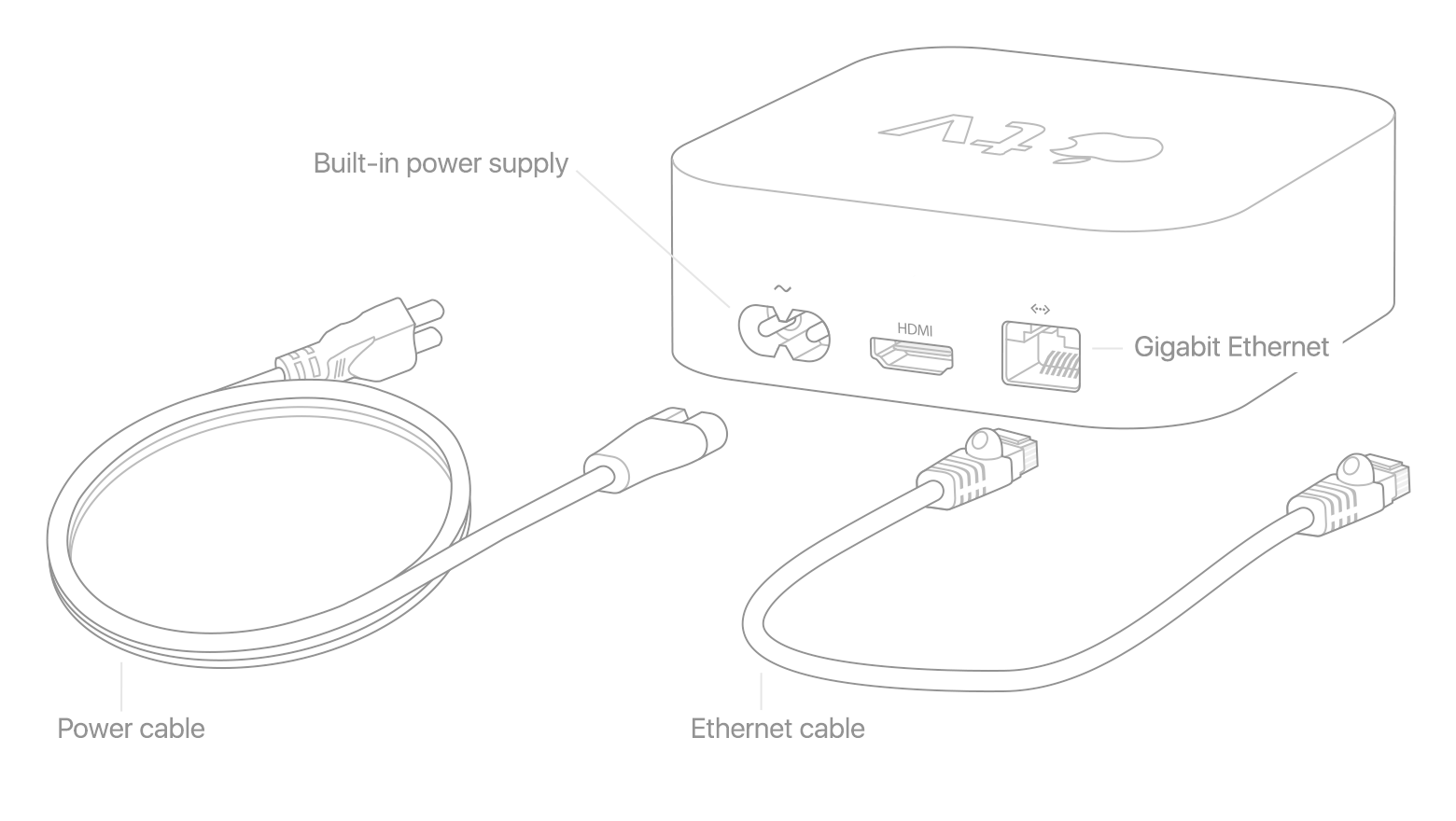 apple tv 4k setup illustrated diagram power ethernet callouts set up your apple tv apple support apple tv wiring diagram at nearapp.co