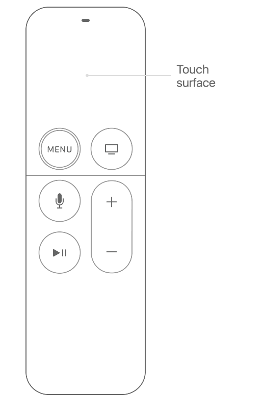 Touch surface on Apple TV remote.