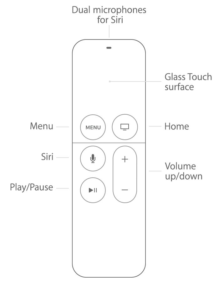 Apple Tv Siri Remote Control For Apple Tv 4  U0026 4k Brand New