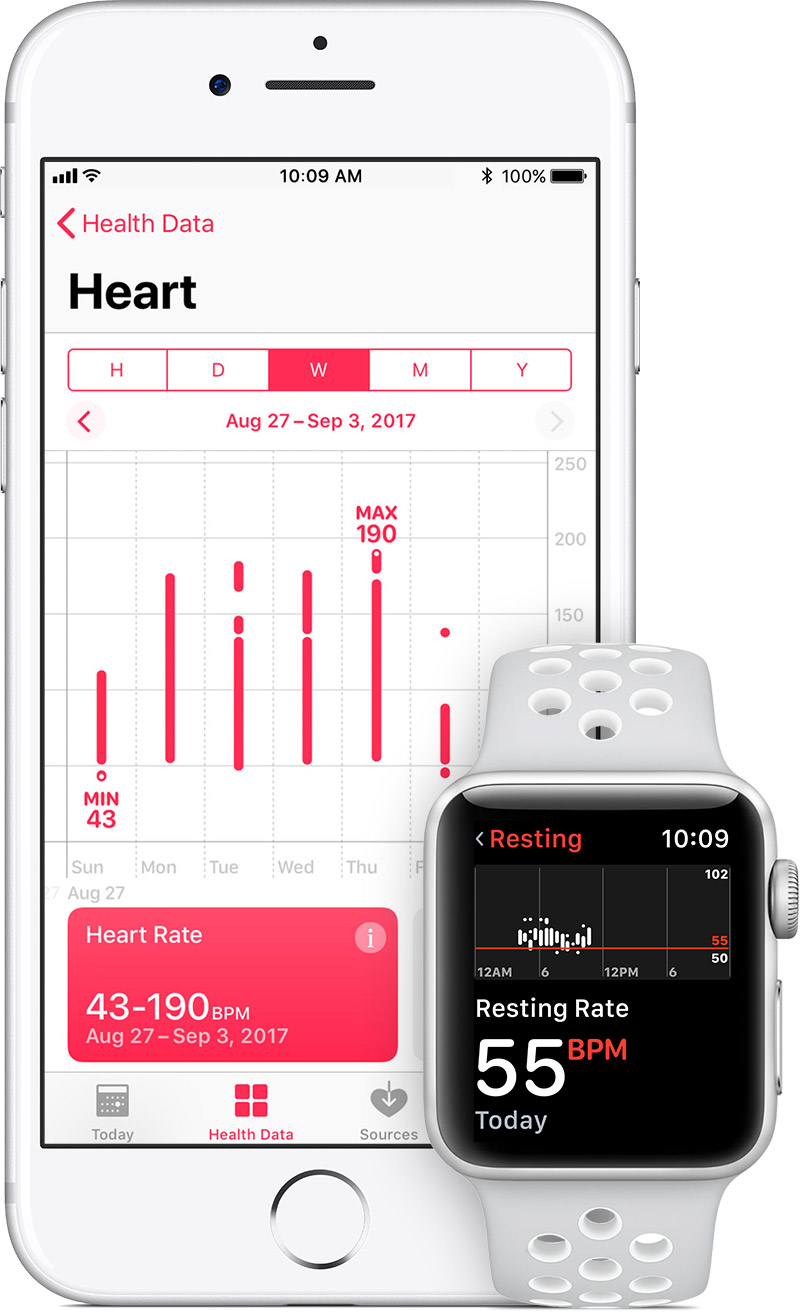 Your heart rate what it means and where on apple watch youll heart health data on iphone nvjuhfo Images
