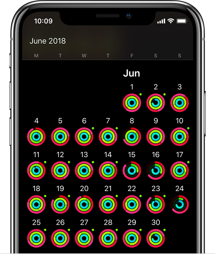 Workout history for June 2018.