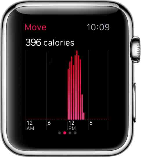 how to view the achievemts app on apple watch