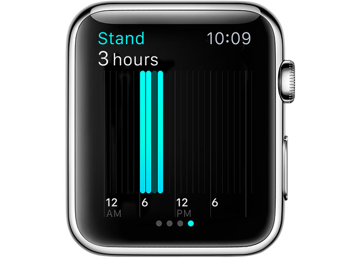 Swipe up on the Stand goal in Activity on Apple Watch to see more details
