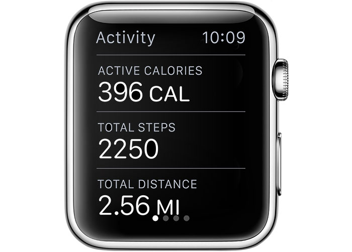 Swipe up on Activity overview on Apple Watch for more details about your activities