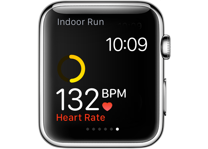 Get Smart: What are smartwatches and do you need one?