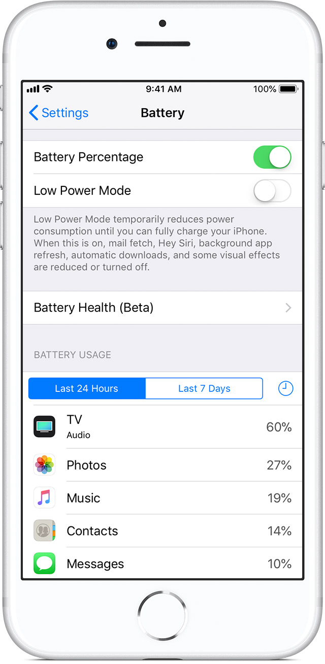 how to know the battery usage in phone