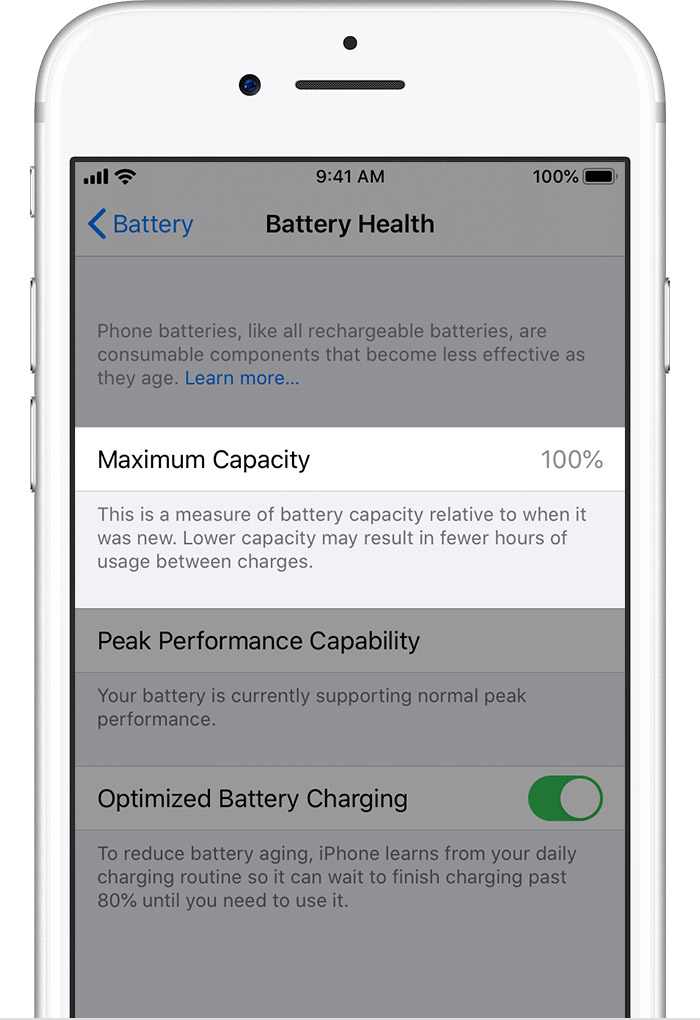 Iphone Battery And Performance Le