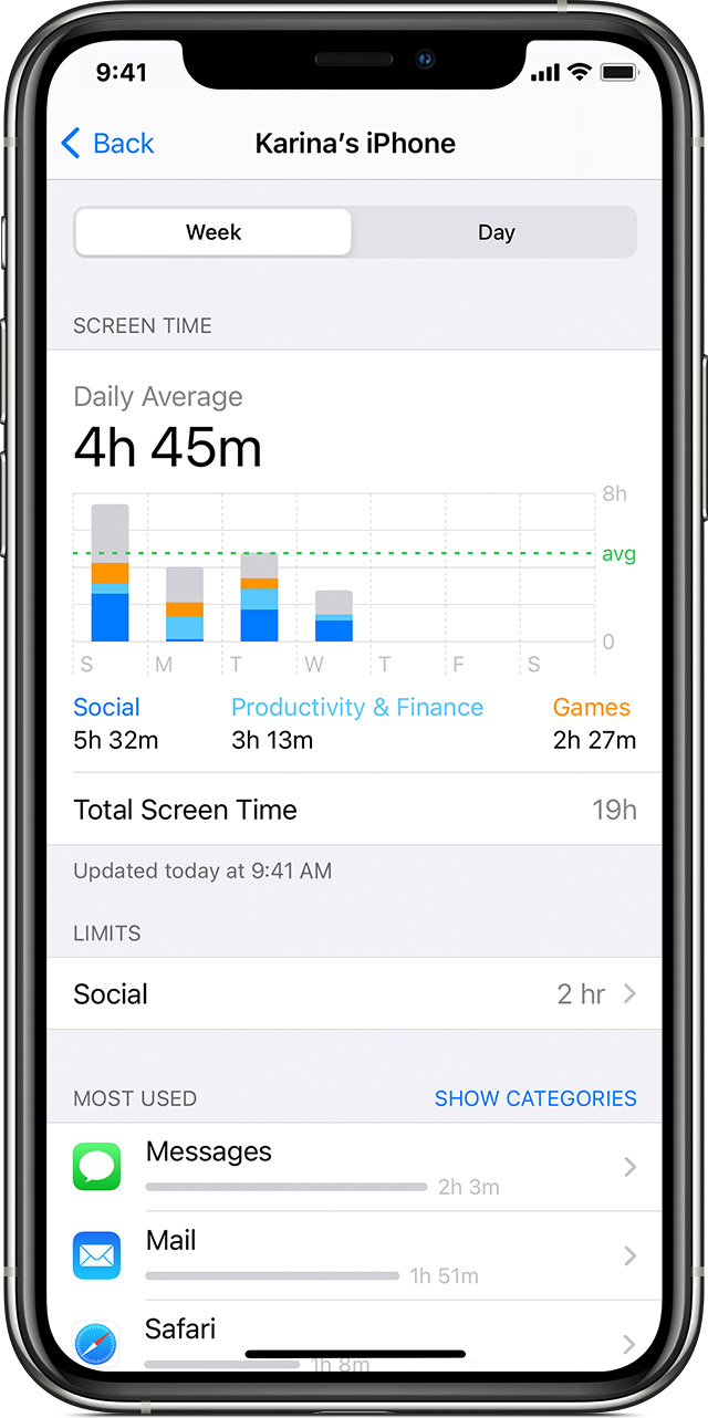 Report ของ Screen Time ใน iOS