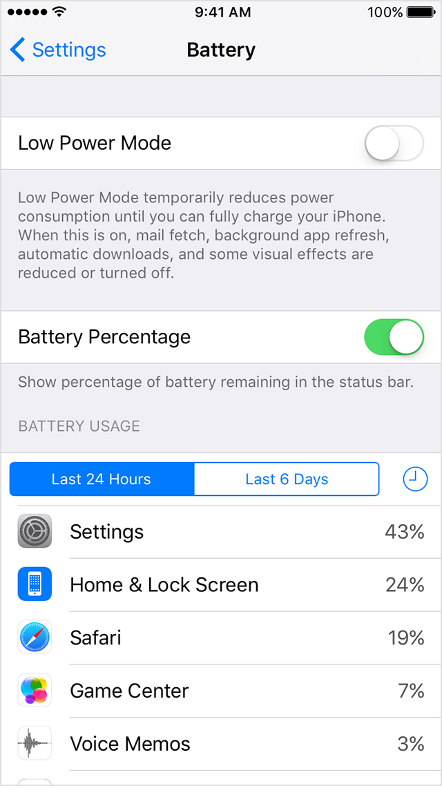 how to show battery percentage on iphone 5 about the battery usage on your iphone and ipod 8209