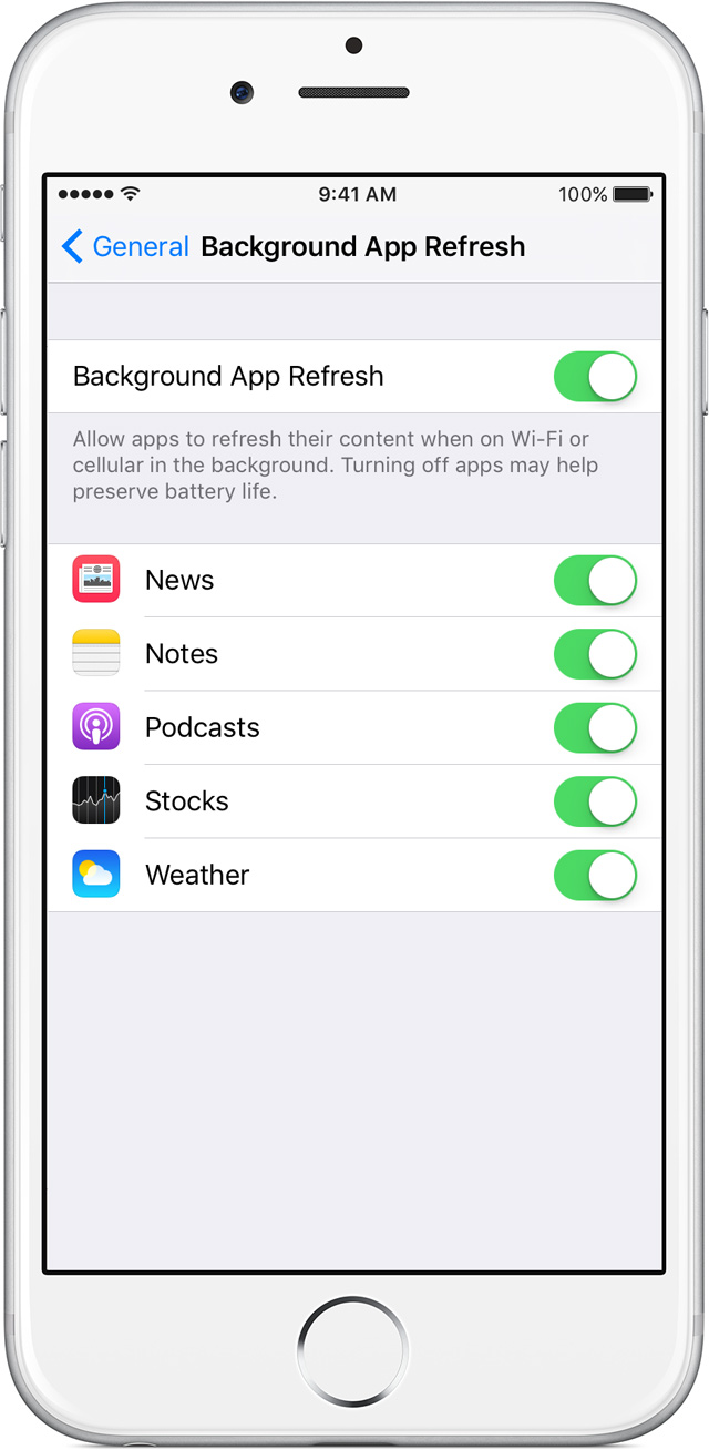 about multitasking on your iphone  ipad  and ipod touch