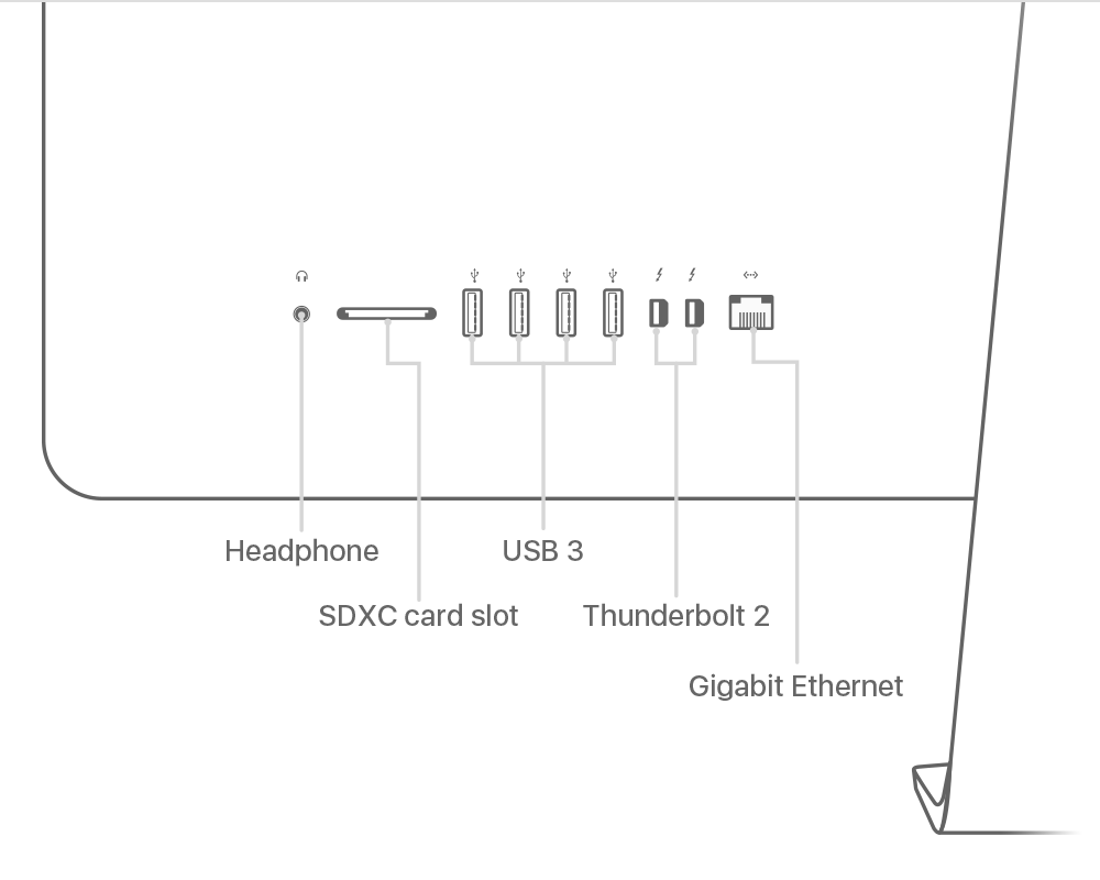 About The External Features And Ports On Your Imac Pro Apple Cord Wiring Diagram Video Chat With Facetime For Mac Over A Broadband Connection Take Pictures Using Photo Booth Or Capture Through Imovie