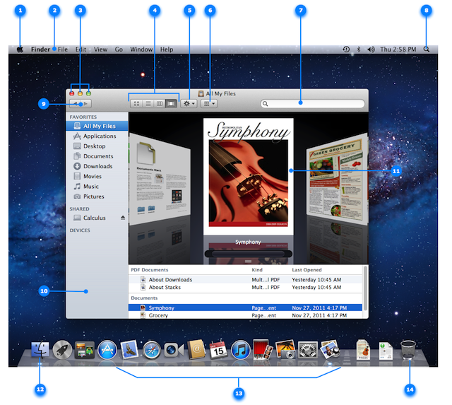 Elements Of The Mac Os X Desktop And Finder And Their Windows Explorer Equiva Ts