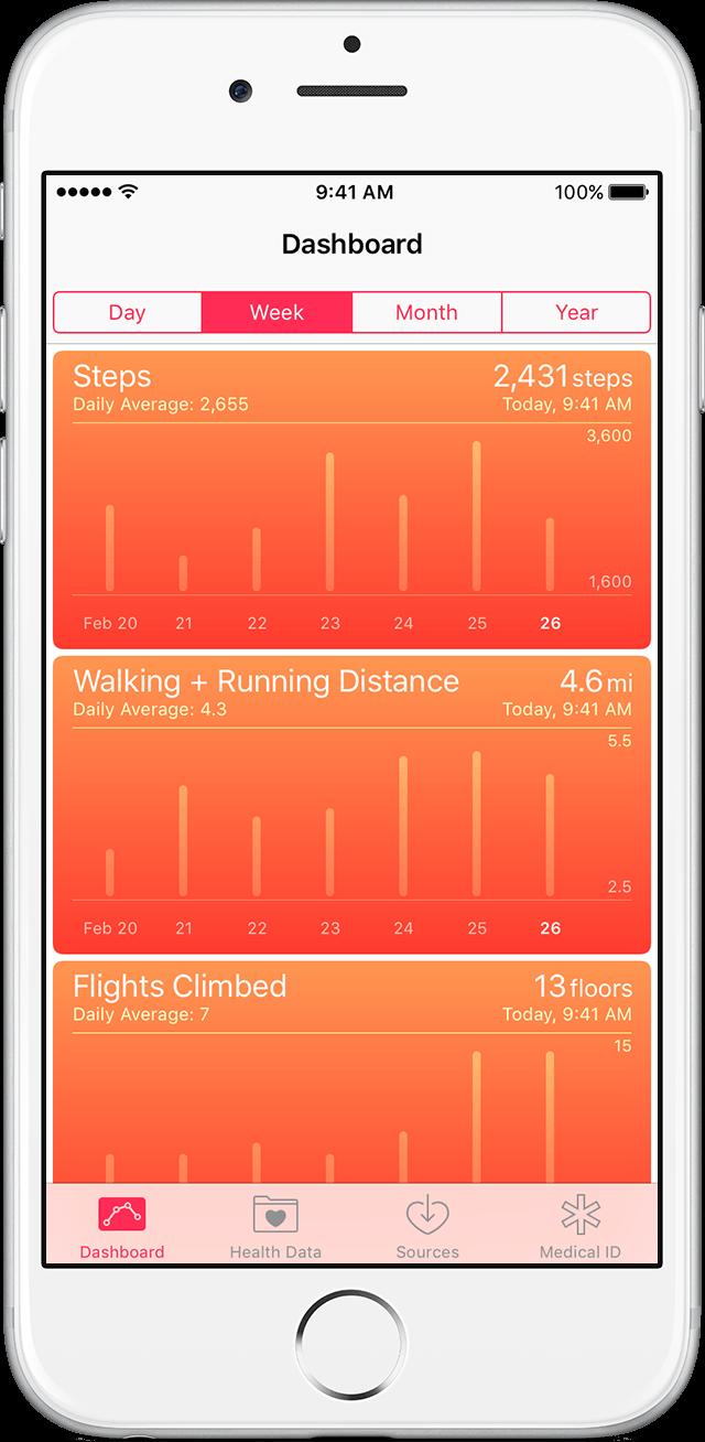 Image result for apple health app steps