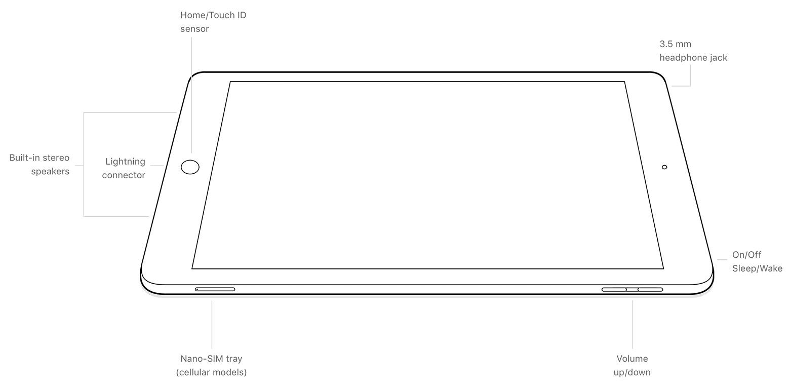 How To Identify Your iPad Model / Correct IPSW Firmware