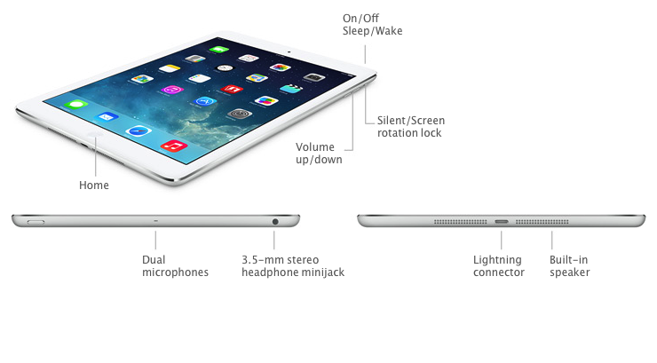 second generation ipad specs by serial number
