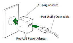 Charging via USB Power adapter