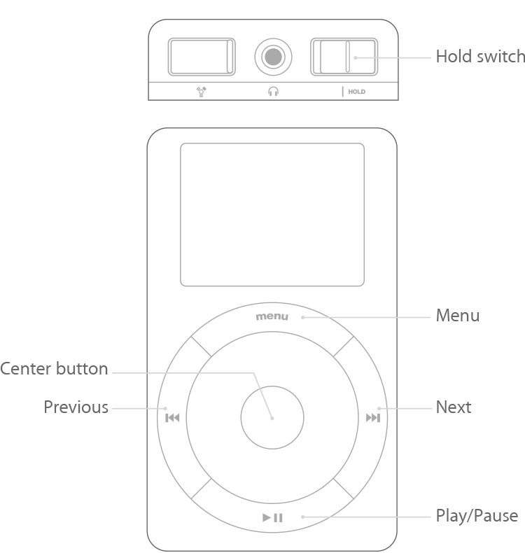 iPod showing touch or scroll wheel