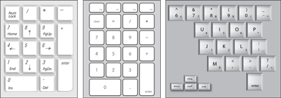 how to use num number keys without numpad