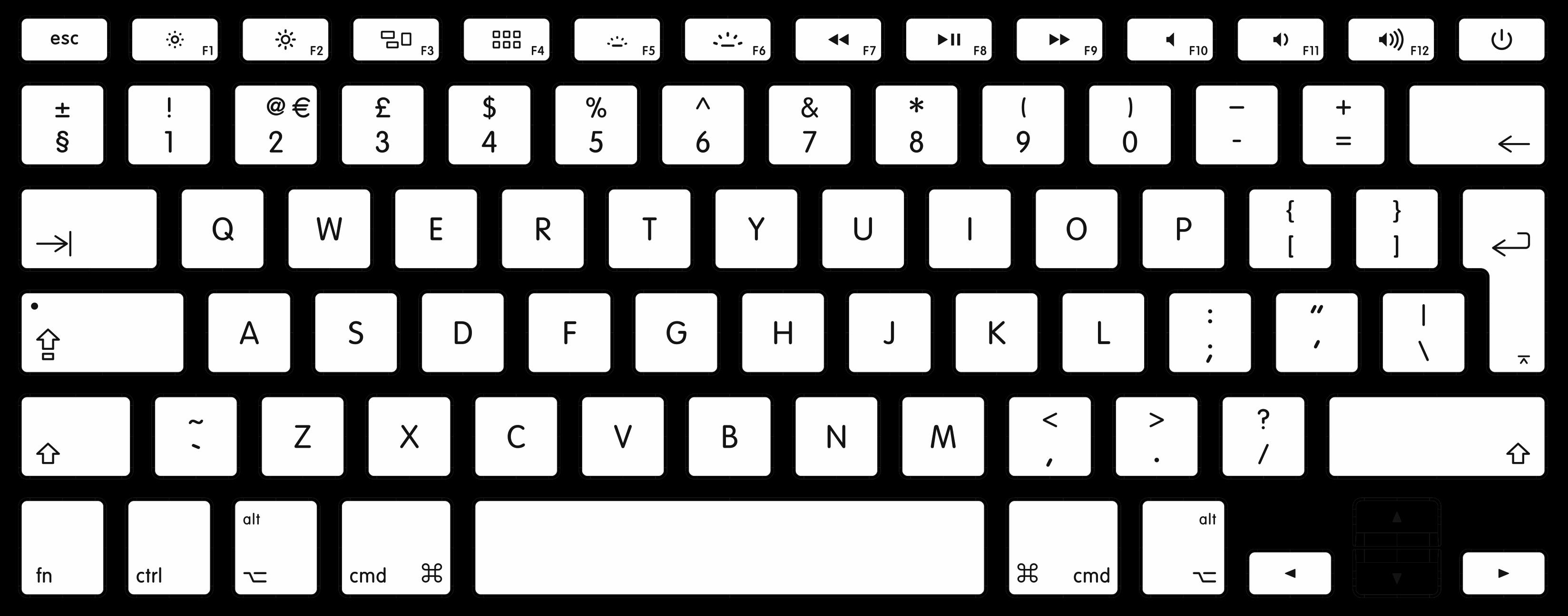 apple tangentbord