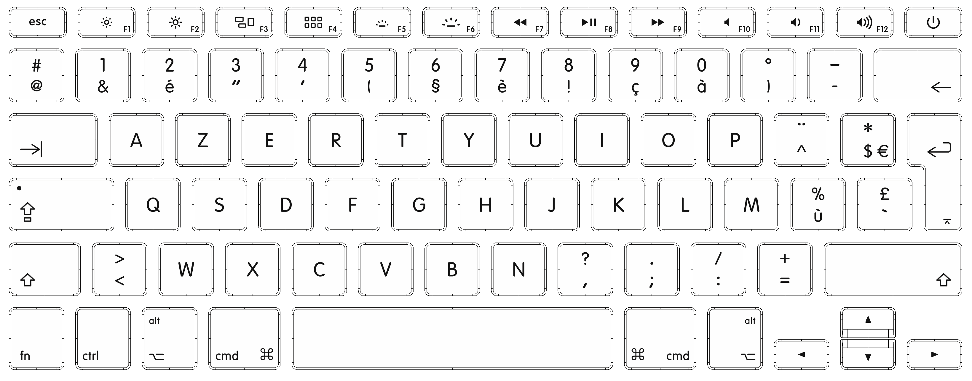 on a keyboard layout where caret     is a combining key